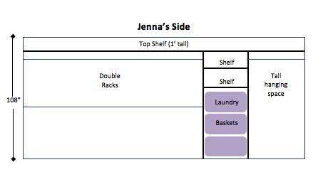 Jenna's Side